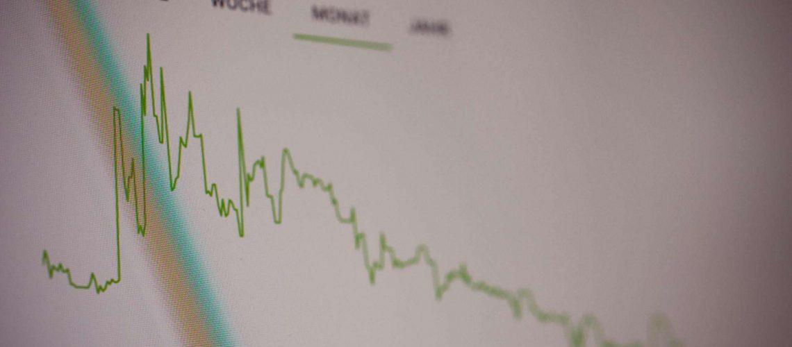 Chart zeigt Trafficverluste